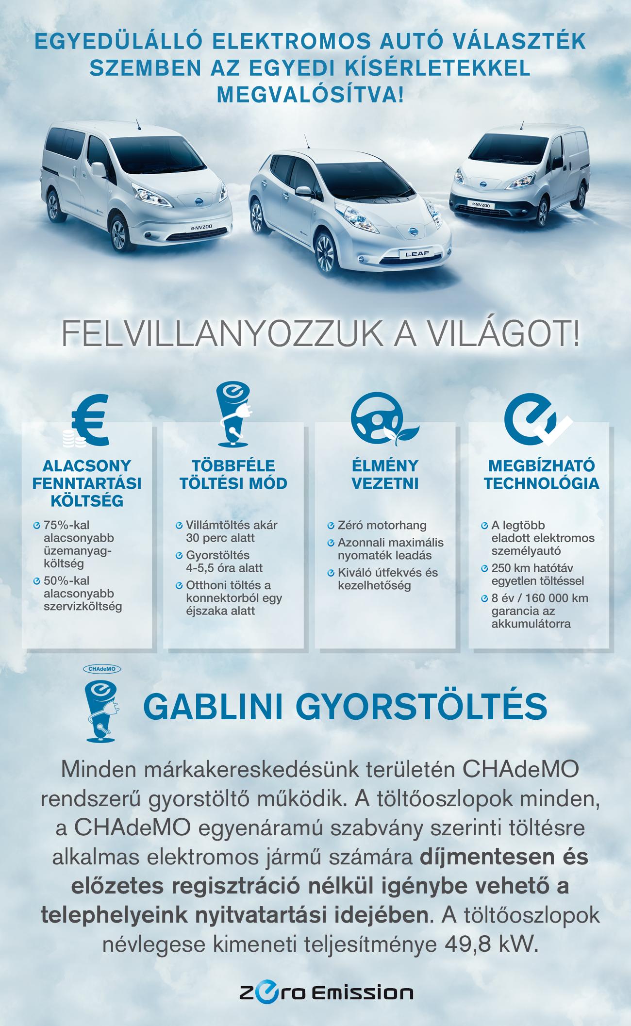 Egyedülálló elektromos autó választék